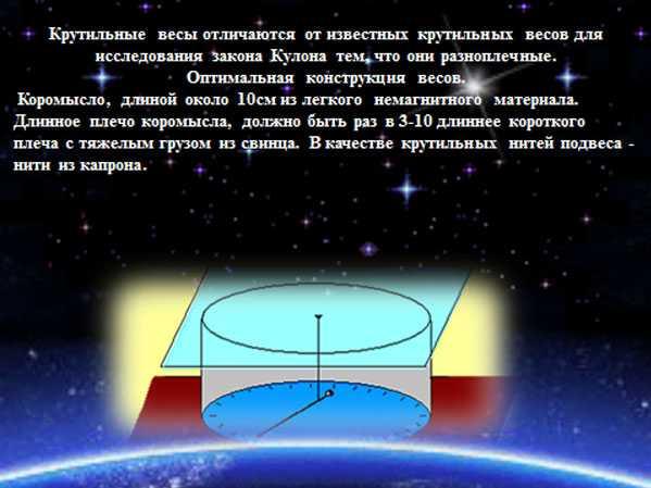 Проверка Теории времени Козырева 3