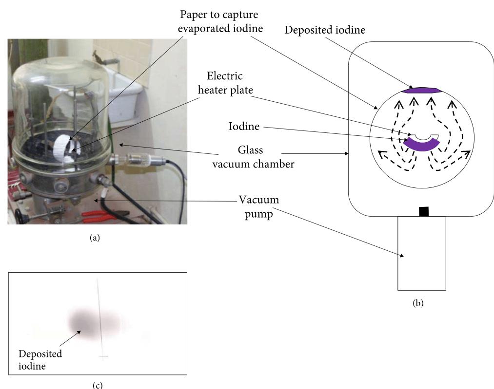 Экспериментальная установка для наблюдения за движением теплоиспаренных паров йода в вакууме