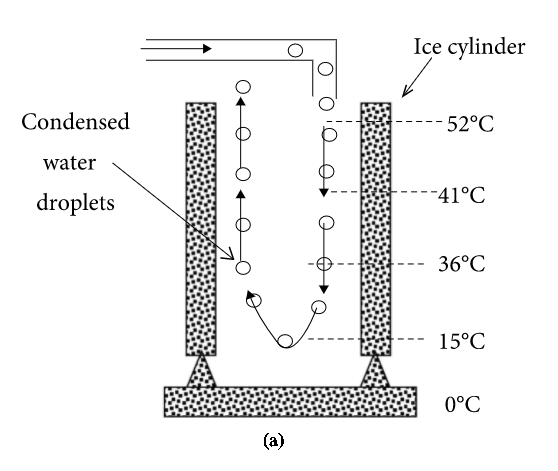 fig3-1