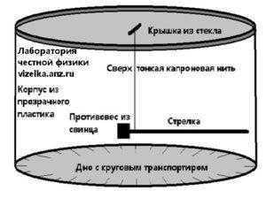 al-flogiston.ru