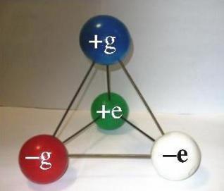Единица измерения магнитного заряда – Леон.