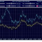Теория Эфира и наблюдения УНЧ волн
