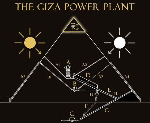 pyramid elektro